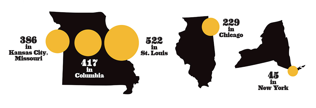 Map image showing where Mizzou grads live, 386 in KC, 417 in CoMo, 522 in St. Louis, 229 in Chicago, 45 in New York